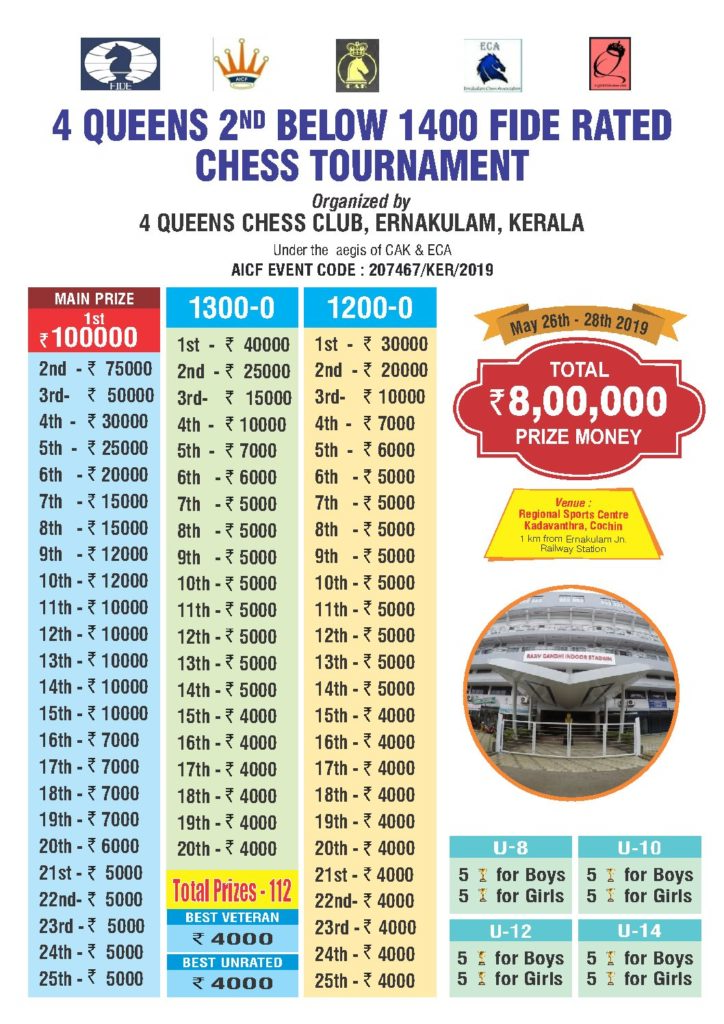 4 QUEENS 2nd BELOW 1400 FIDE RATED CHESS TOURNAMENT